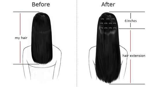 choose your own hair extension length