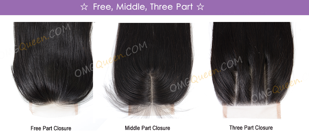free part,middle part,three part closure