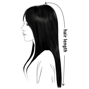 How to measure your own hair